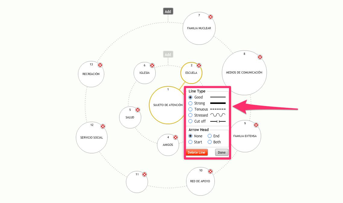 Como hacer un ecomapa online